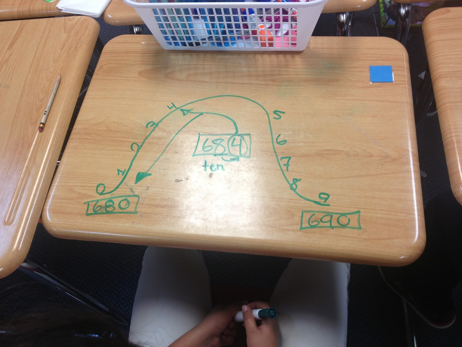 Ms Cao S 4th Grade Math Rounding And Estimating Whole
