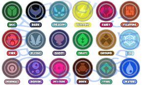 List Kekuatan dan Kelemahan Jenis Tipe Pokemon Go