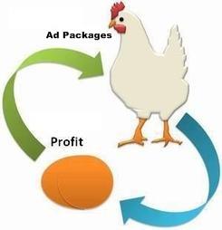 Ilustrasi cara kerja profit clicking