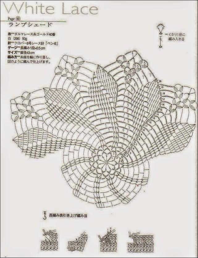 Único Los Patrones De Crochet Libre Modernos Modelo - Coser Ideas ...