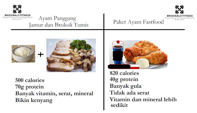 Makanan yang Tepat Dikonsumsi Sebelum dan Sesudah Fitness