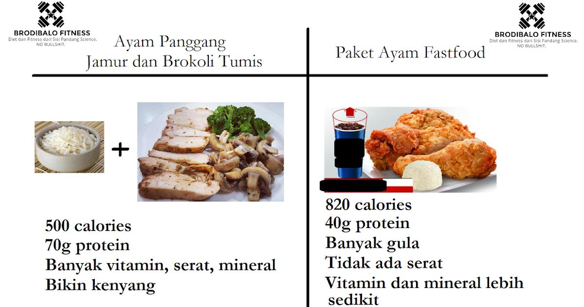 Brodibalo Fitness Diet Dan Nutrisi
