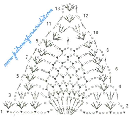 Bikini tejida con ganchillo / Patrones | Patrones para Crochet
