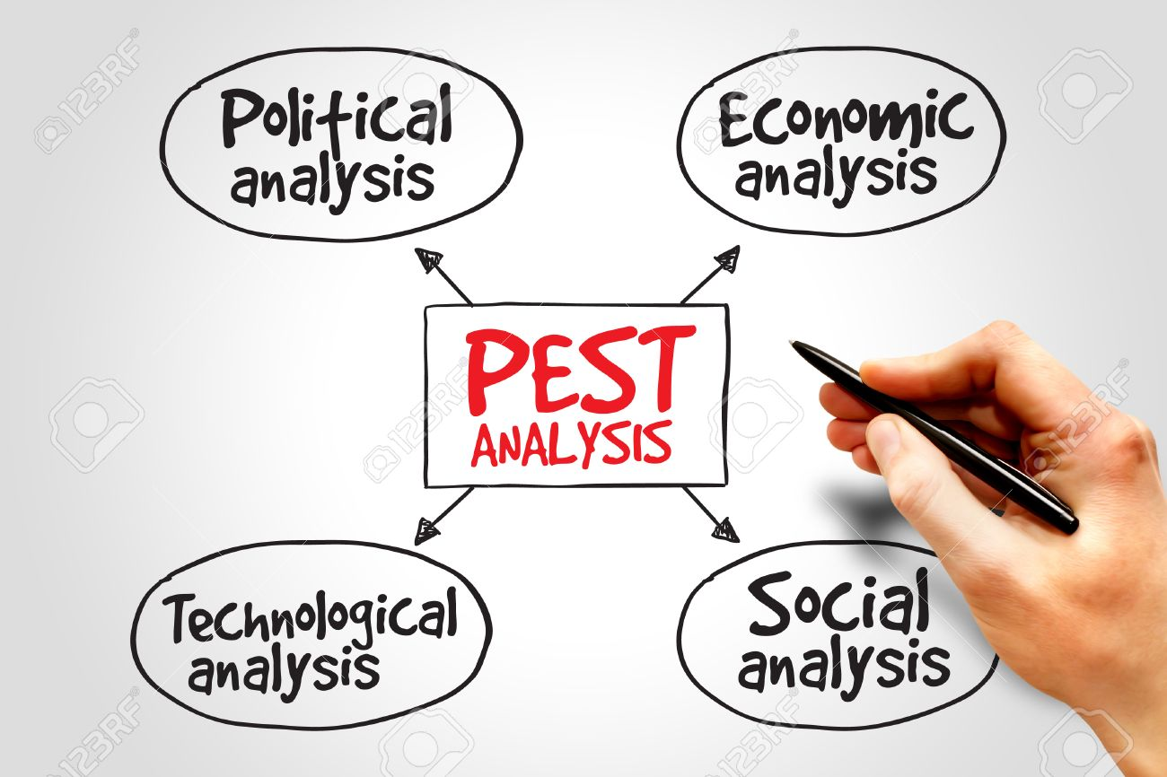 Assignment of pest analysis of ufone