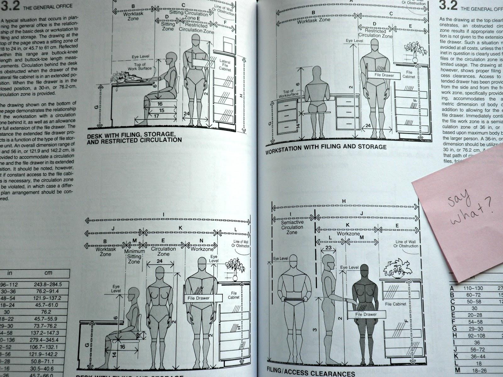 Interior Design Textbooks Textbook Intimidation Beautiful Home