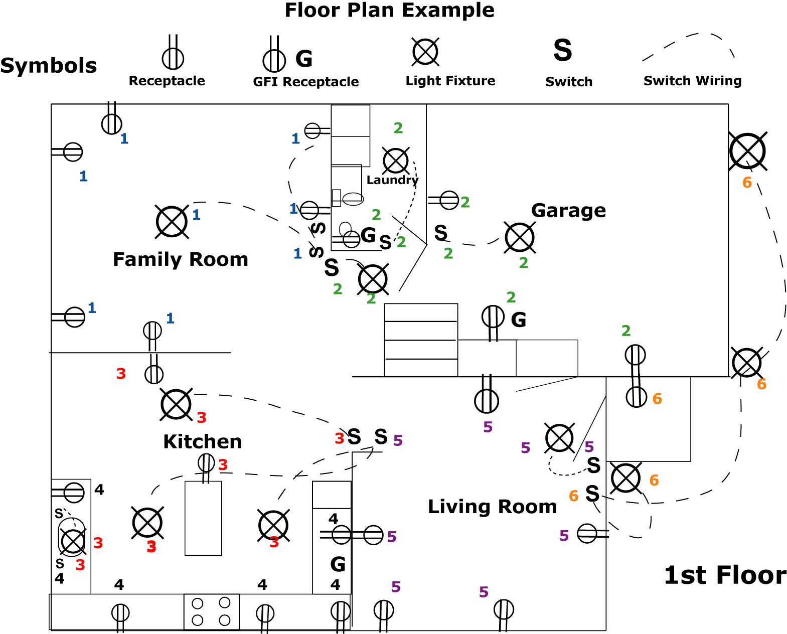 Short Circuits Cd4049 Circuit Wiring Diagrams