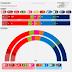 DENMARK <br/>Norstat poll   August 2017