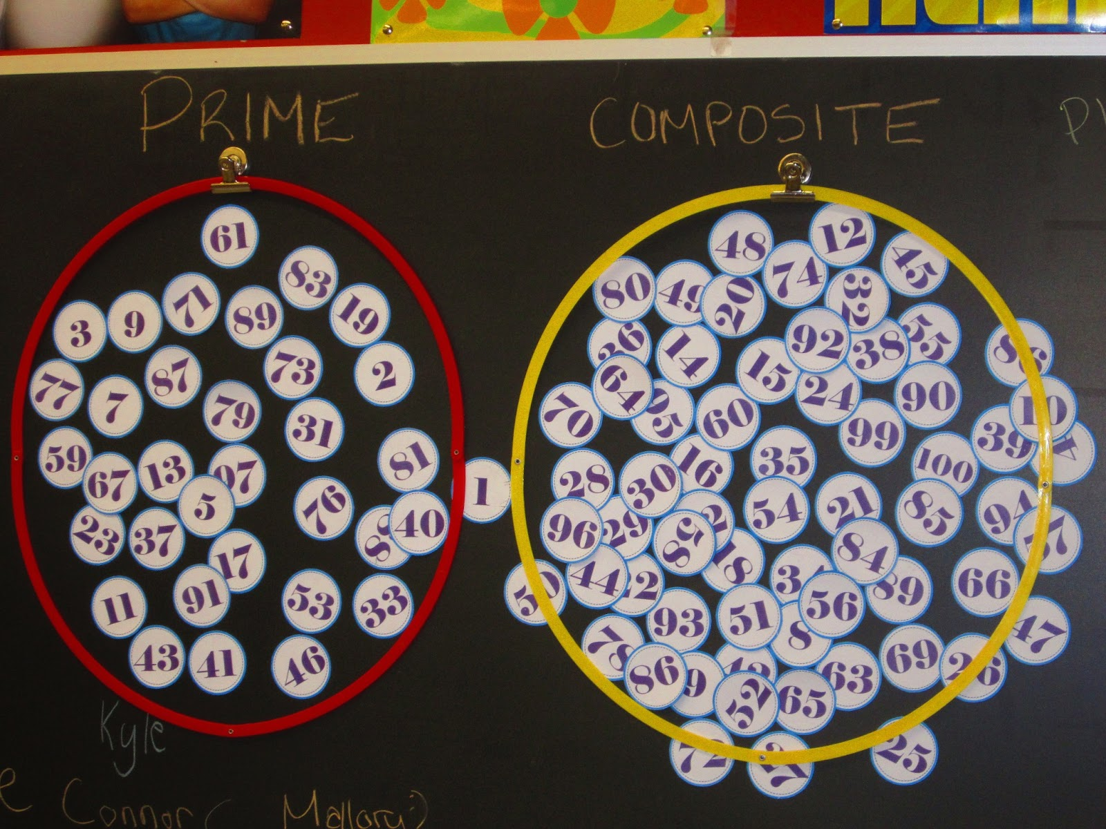 Heather S Show And Tell Prime And Composite Numbers
