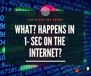 Facts about What Happens in 1 Second on Internet