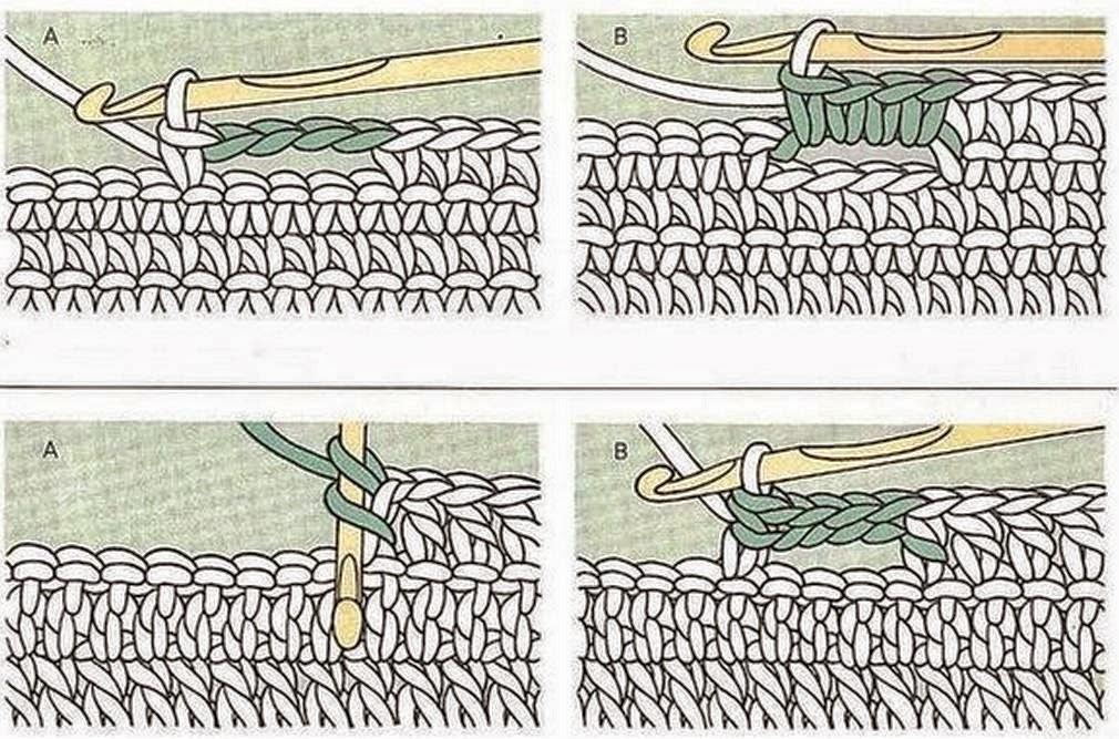 Cómo tejer ojales al crochet paso a paso | Crochet y Dos agujas ...