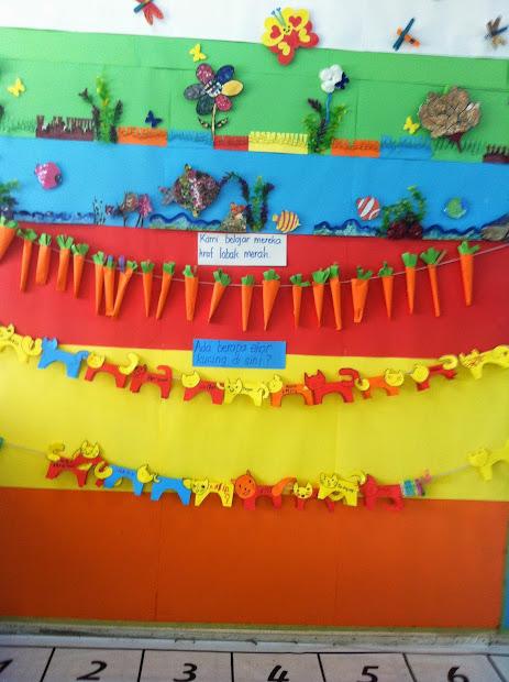 Preschool Simple Classroom Decoration