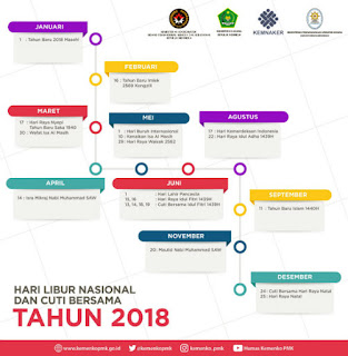 Libur Nasional dan Cuti Bersama Tahun 2018