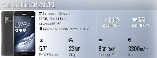 Spesifikasi Handphone ASUS Zenfone AR ZS571KL