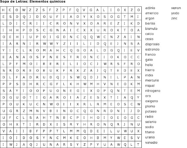 La tabla peridica resultado de imagen para juegos de la tabla peridica sopa de letras urtaz Images