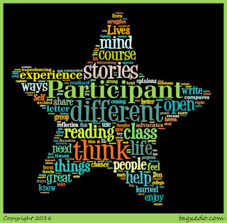 word cloud of post on changing lives through literature