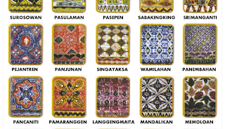 Ragam Motif Batik Banten