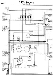 Wiring & diagram Info: Toyota Land Cruiser FJ40 1974