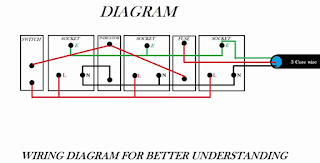 electric-db-box-connection-of-switchboard