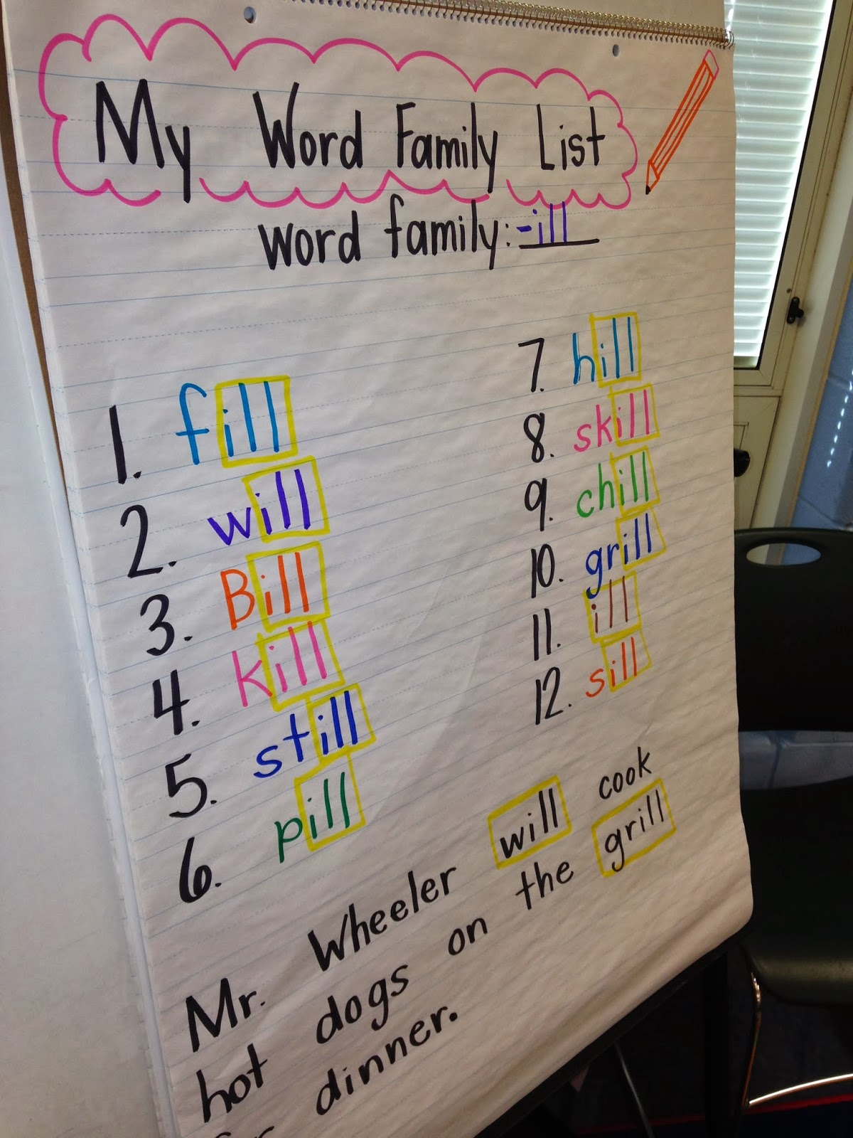 Mrs Wheeler S First Grade Tidbits Teaching Word Families