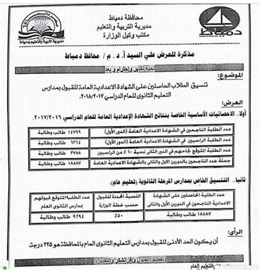 تنسيق ومجموع القبول بالصف الاول الثانوى بمحافظة دمياط 2017/2018 بمجموع (225)