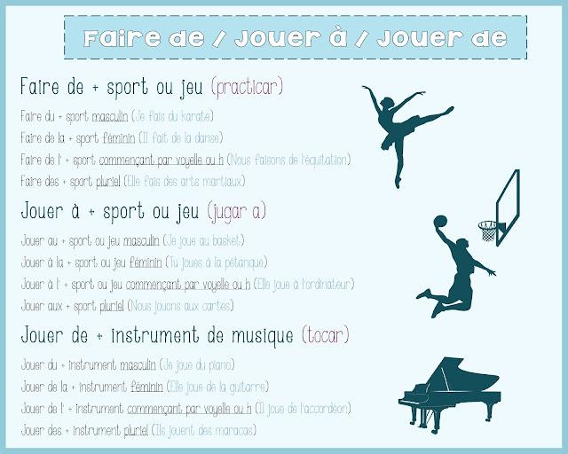Sport - słownictwo 13 - Francuski przy kawie