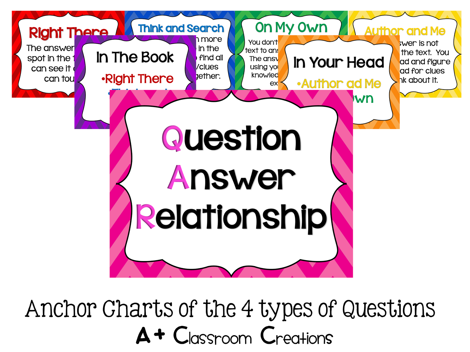 A Plus Clasroom Creations Qar Question Answer Relationship