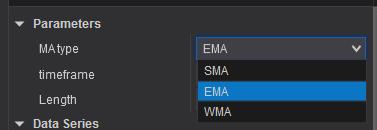 PatternSmart com: Multi Time Frame MTF Moving average MA