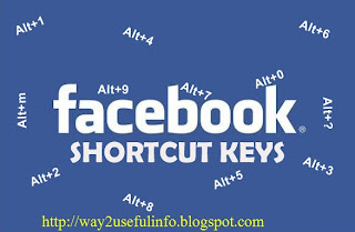 Shortcut keys that save your time in Facebook