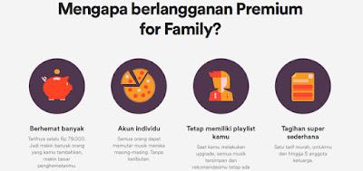 Beli Spotify Premium Murah Paket Keluarga
