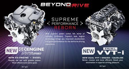 Kredit Toyota New innova Terbaru 2017