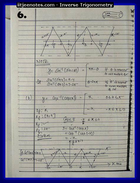 inverse trigonometry function