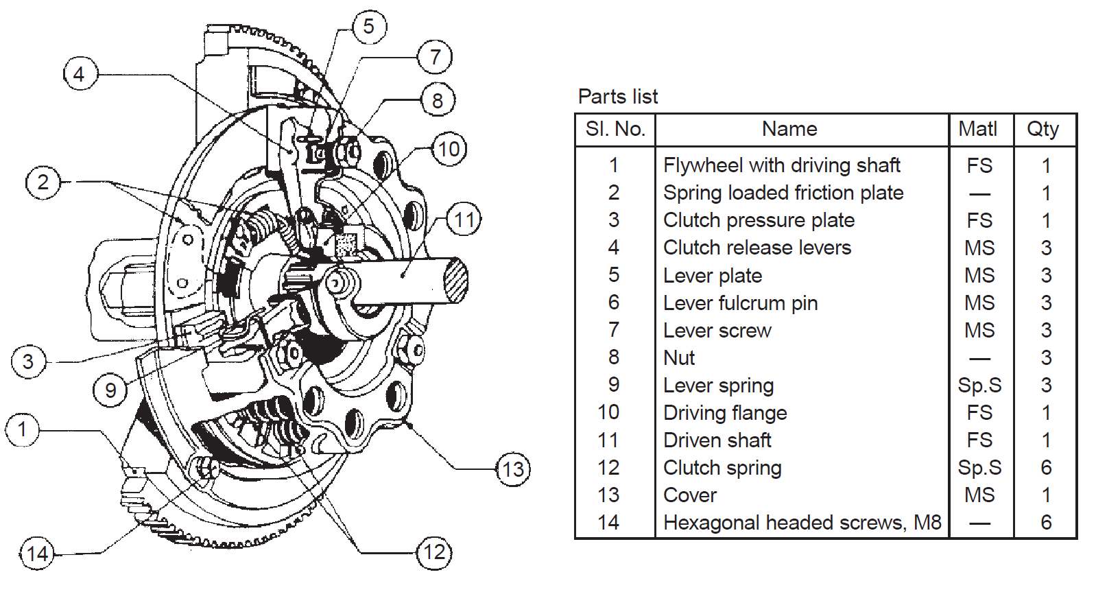 Simple Automobile Engine Drawings
