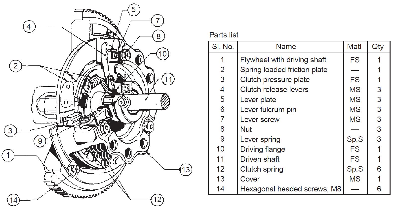 mechanical machine design  single plate clutch 2d drawings