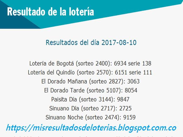Como jugo la lotería anoche | Resultados diarios de la lotería y el chance | resultados del dia 10-08-2017