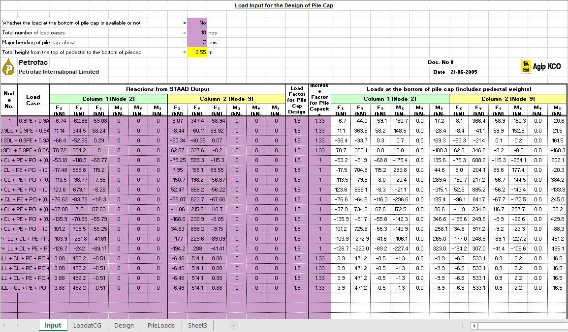Design Of Pile Cap Excel Sheet – Fondos de Pantalla