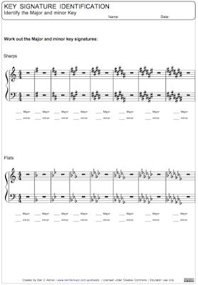key signature work sheet free download music sheet learn teach piano studio lesson