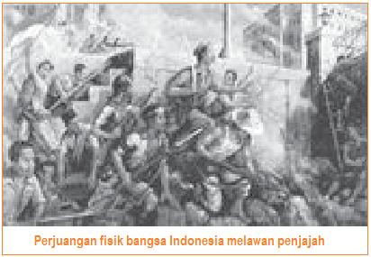 Gigihnya Perjuangan Fisik Bangsa Indonesia