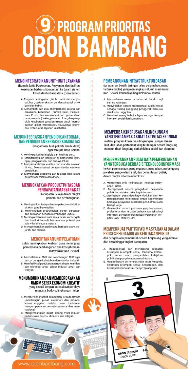 SEMBILAN PROGRAM PRIORITAS OBON-BAMBANG #PilkadaKabBekasi2017