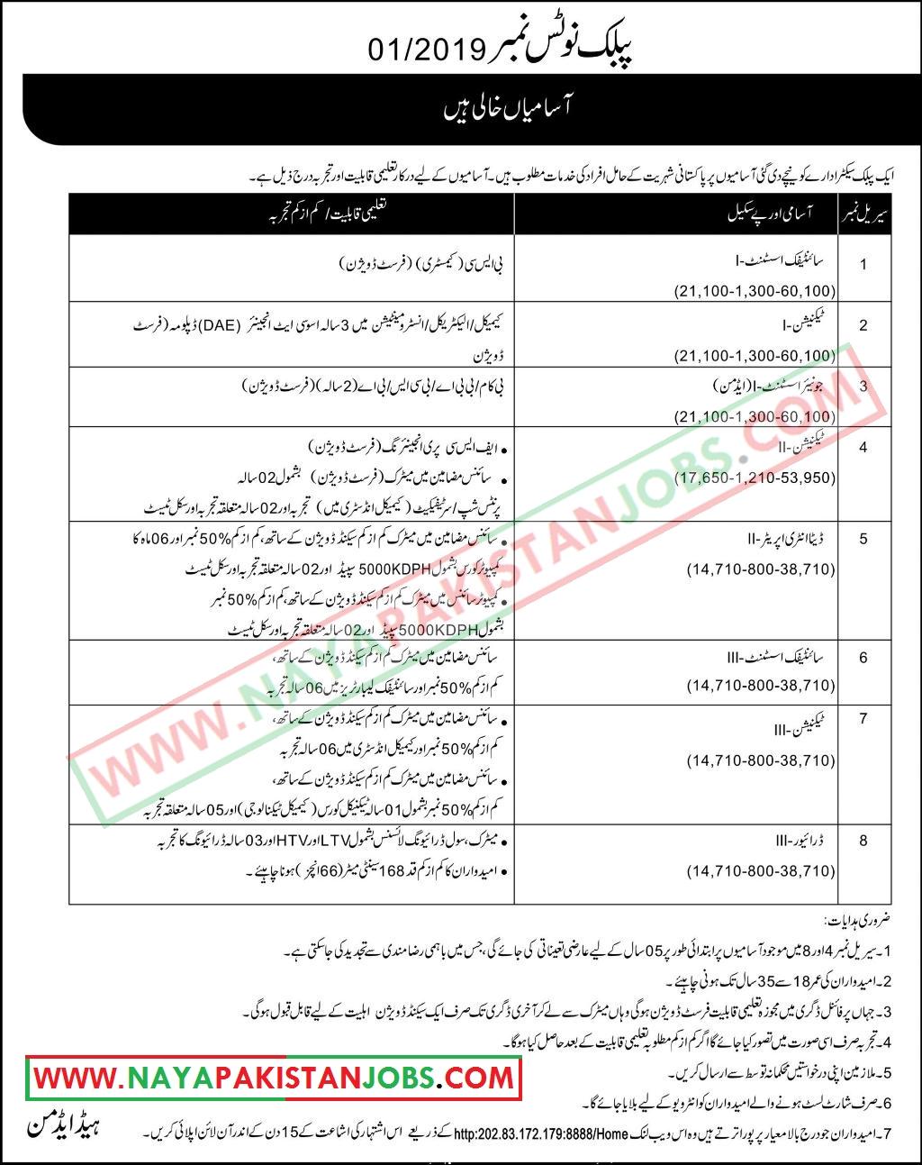 Public Sector Organization Jobs PAEC Jobs February 2019 | Pakistan Atomic Energy Latest Jobs