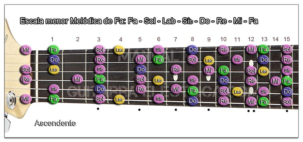 Escala Guitarra menor Melódica (Fa - F)