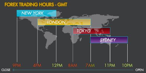 24 Hour Open Market