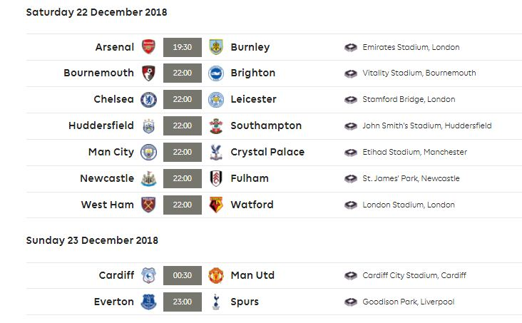 Jadwal Liga Inggris Sabtu 22 Desember 2018