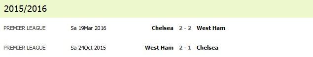 chelsea vs west ham 2015/2016