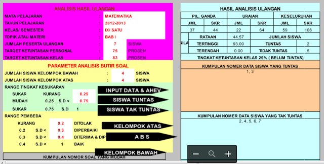 Master Analisis Hasil Ulangan UTS UAS UKK Format Excel