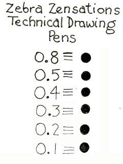Review-Zebra Zensations Technical Drawing Pens #Zensations