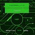 تحميل تصميم هوتسبوت Green Board مايكروتيك
