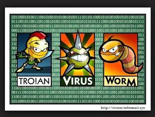 pengertian-dari-virus