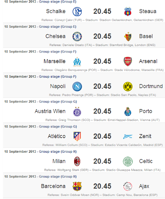 Jornada 1 Champions League 2013 - 2014