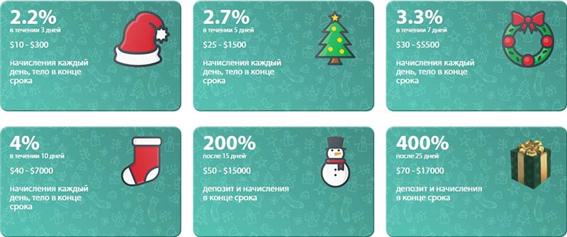 Инвестиционные планы Santa Fable