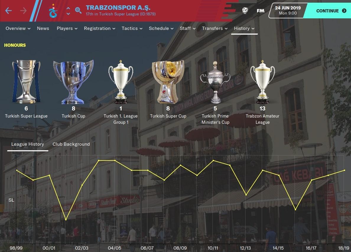 Trabzonspor FM20